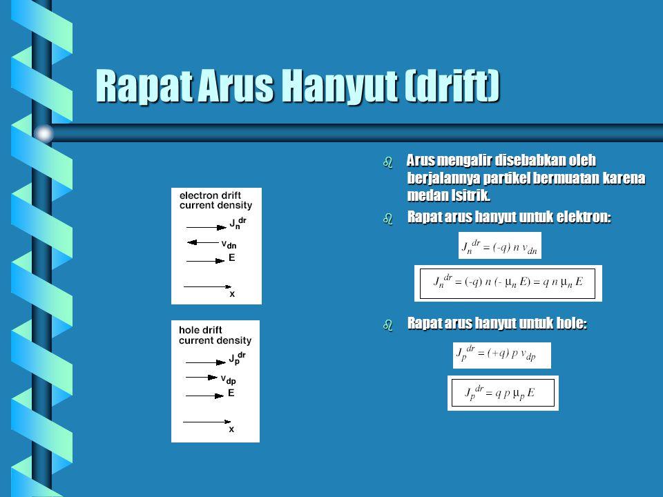 Rapat Arus Hanyut (drift) b Arus mengalir disebabkan oleh berjalannya partikel bermuatan karena medan lsitrik. b Rapat arus hanyut untuk elektron: b R