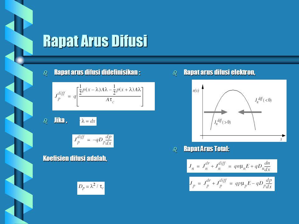 Rapat Arus Difusi b Rapat arus difusi didefinisikan : b Jika, Koefisien difusi adalah, b Rapat arus difusi elektron, b Rapat Arus Total: