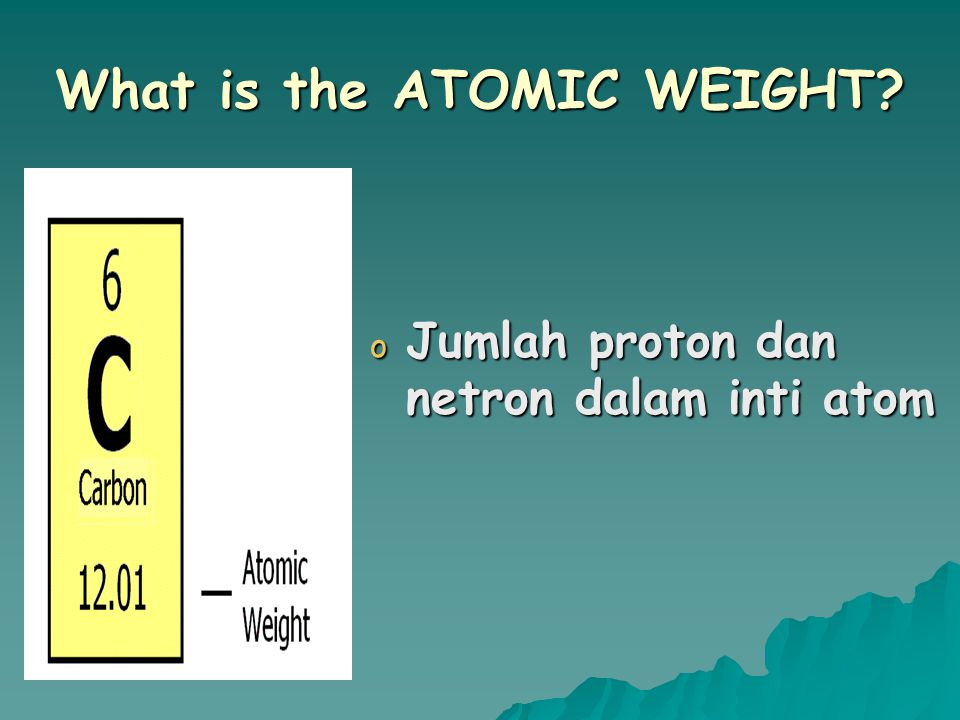 What is the SYMBOL? o Singkatan nama unsur atau atom