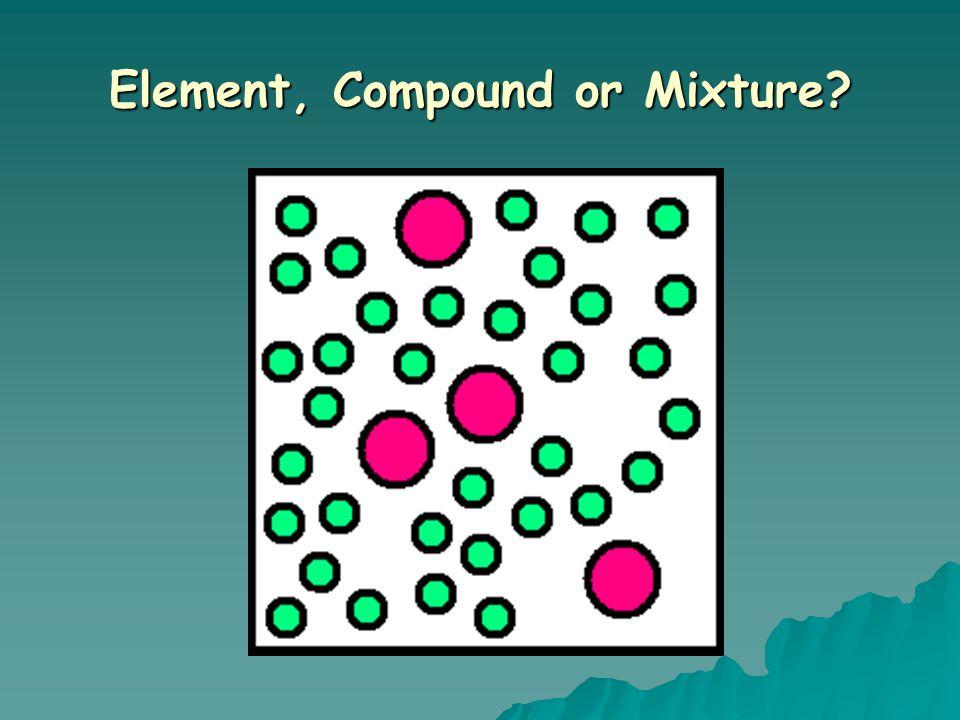 What is a MIXTURE? o Dua substansi atau lebih yang bercampur namun tidak membentuk suatu ikatan kimia.