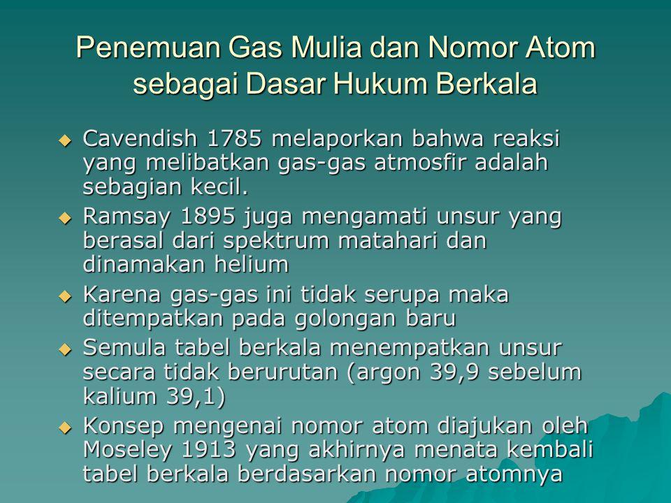 Sifat Germanium yang Diramalkan dan Diamati SifatDiramalkan eka-silikon 1871 Diamati: Germanium 1886 Bobot atom 7272,6 Kerapatan, g/cm 3 5,55,47 Warna