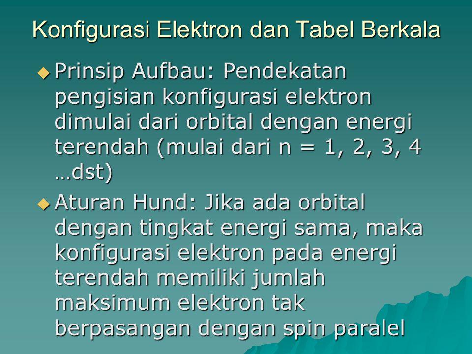 Perbedaaan Tingkat Energi Orbital  Tingkat energi s < p < d < f