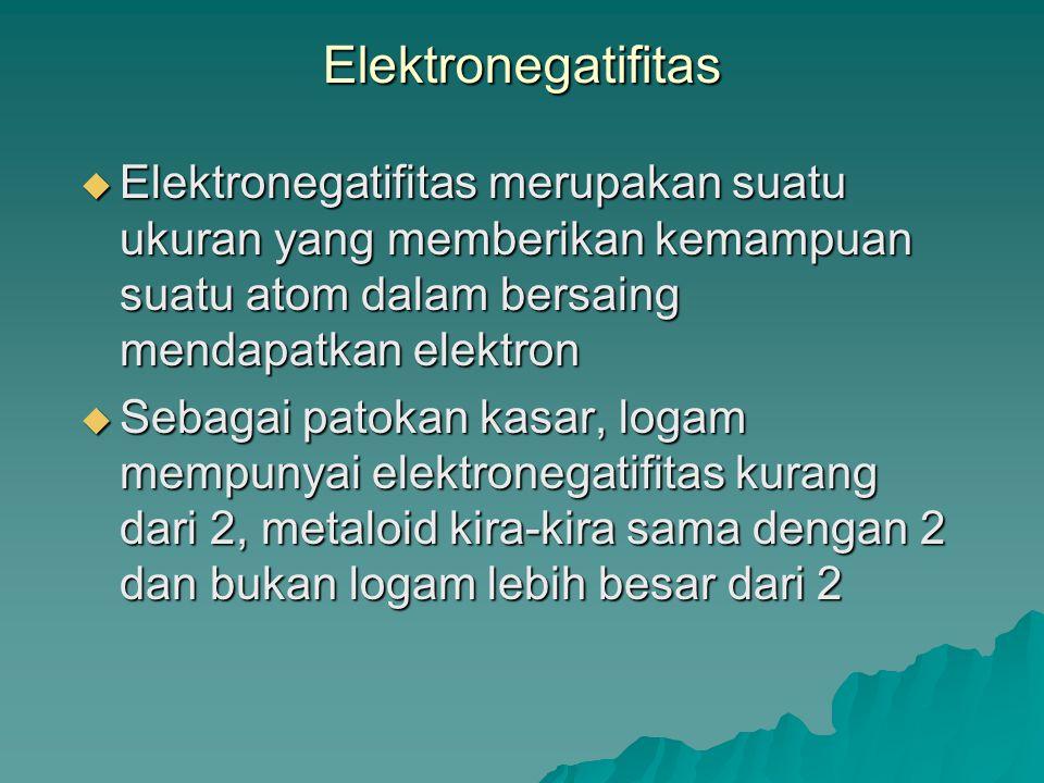 Afinitas elektron  Afinitas elektron adalah perubahan entalpi H yang terjadi apabila sebuah atom netral dalam fase gas menerima sebuah elektron dari
