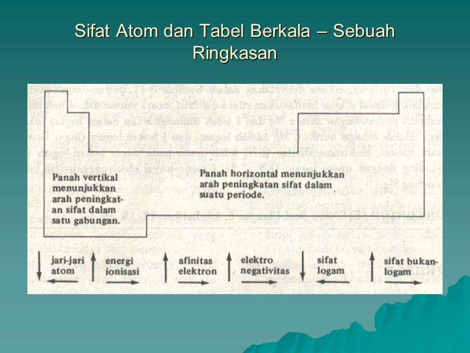 60 sifat atom dan tabel berkala sebuah ringkasan - Tabel Periodik Ukuran Besar