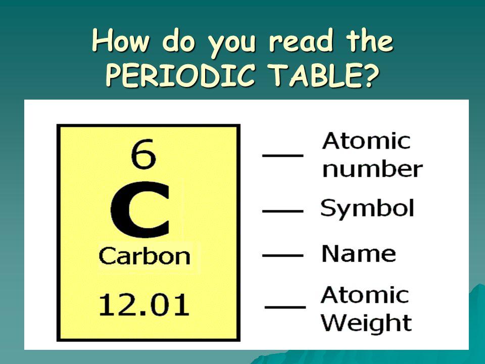 What is the PERIODIC TABLE? o Penunjuk semua jenis unsur yang ada di alam o Pengelompok unsur berdasarkan sifat kimia