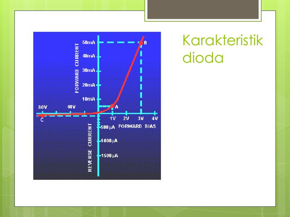 Karakteristik dioda