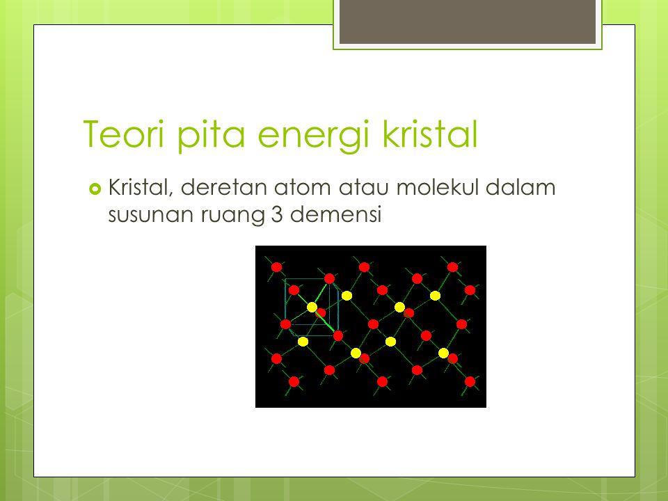 Teori pita energi kristal  Kristal, deretan atom atau molekul dalam susunan ruang 3 demensi