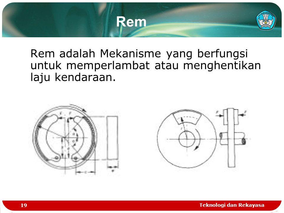Teknologi dan Rekayasa 19 Rem Rem adalah Mekanisme yang berfungsi untuk memperlambat atau menghentikan laju kendaraan.