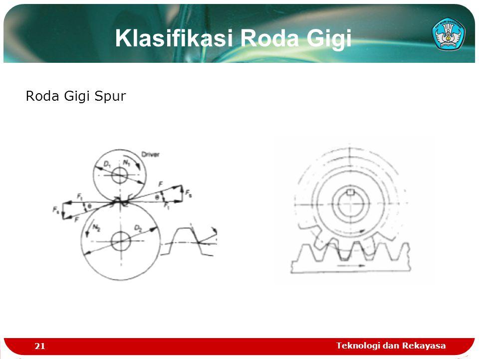Teknologi dan Rekayasa 21 Roda Gigi Spur Klasifikasi Roda Gigi