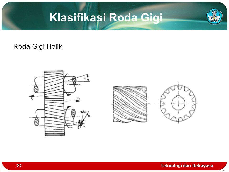 Teknologi dan Rekayasa 22 Klasifikasi Roda Gigi Roda Gigi Helik