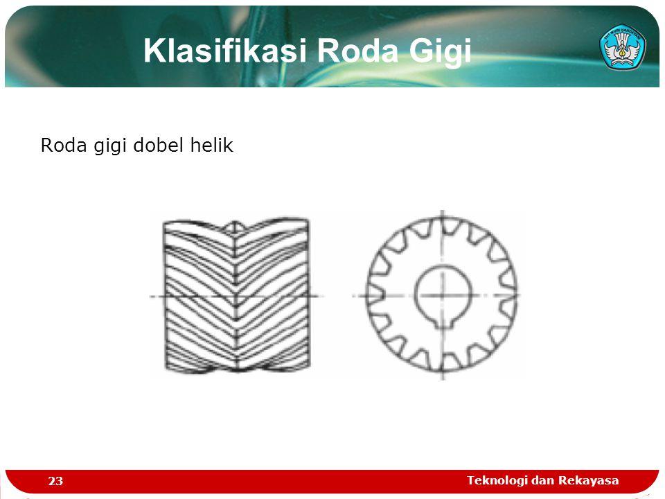 Teknologi dan Rekayasa 23 Roda gigi dobel helik Klasifikasi Roda Gigi
