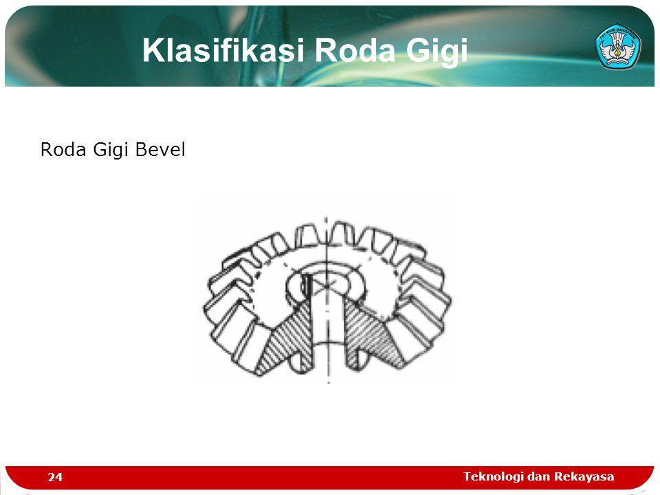 Teknologi dan Rekayasa 24 Roda Gigi Bevel Klasifikasi Roda Gigi