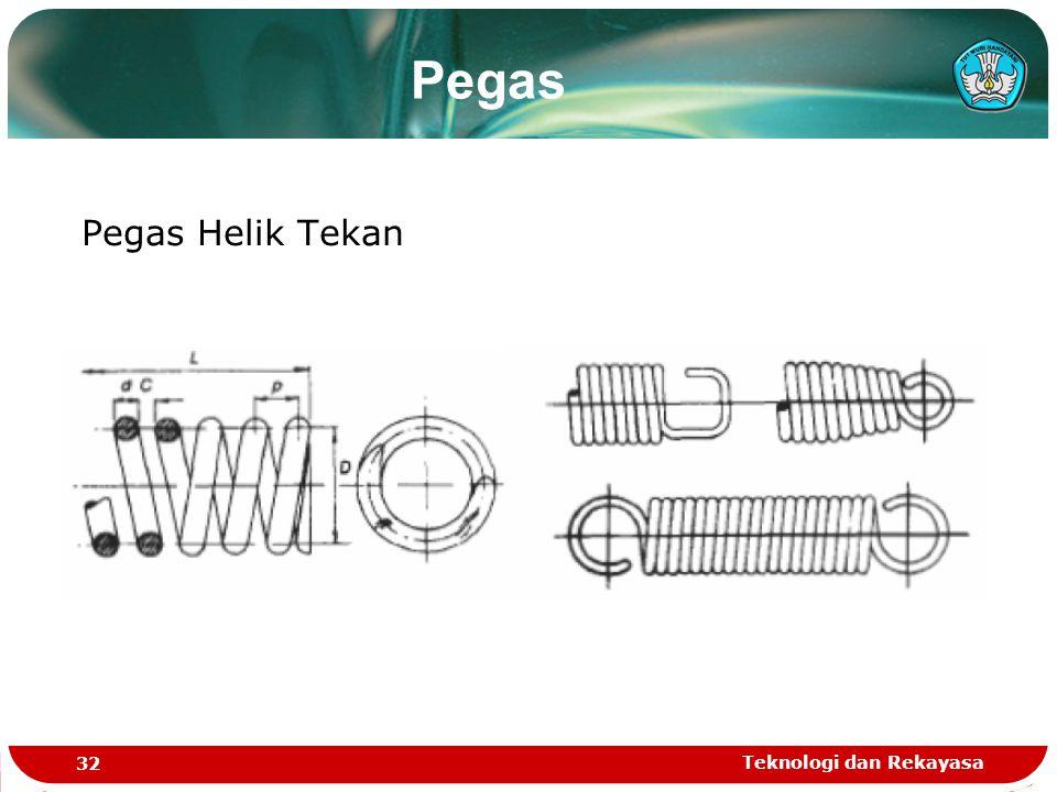 Teknologi dan Rekayasa 32 Pegas Helik Tekan Pegas