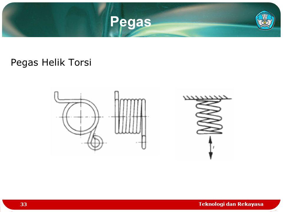 Teknologi dan Rekayasa 33 Pegas Helik Torsi Pegas
