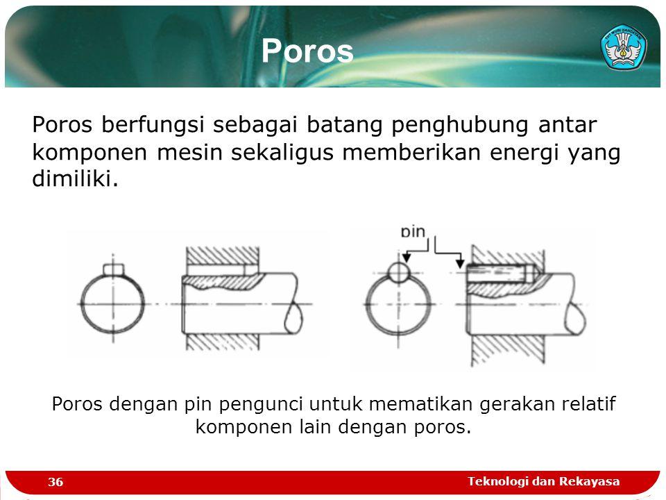 Teknologi dan Rekayasa 36 Poros berfungsi sebagai batang penghubung antar komponen mesin sekaligus memberikan energi yang dimiliki. Poros dengan pin p