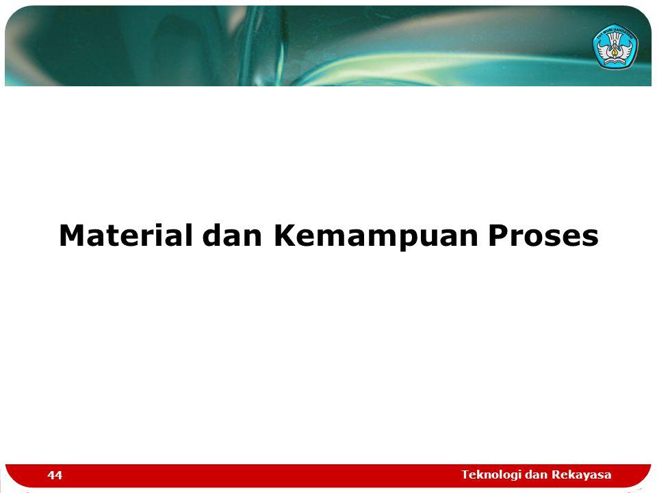 Teknologi dan Rekayasa 44 Material dan Kemampuan Proses