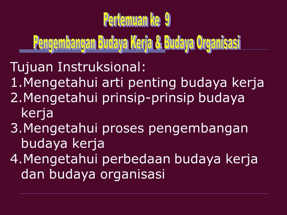 LANGKAH-LANGKAH OPERASIONAL BUDAYA KERJA  PENGGUNAAN TEHNIK-TEHNIK PEMECAHAN MASALAHIdentifikasi masalah ; analisis masalah ; pemecahan masalah ; kelompok/ tim work - Tujuh alat & delapan langkah - Siklus pengendalian kualitas (PDCA) - Jadwal kegiatan - Benchmarking - Program 5 S (Sort, Systematic, Sweep, Standardize, Self Dicipline); - dll