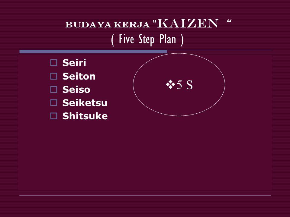 """Budaya Kerja """" Kaizen """" ( Five Step Plan )  Seiri  Seiton  Seiso  Seiketsu  Shitsuke  5 S"""