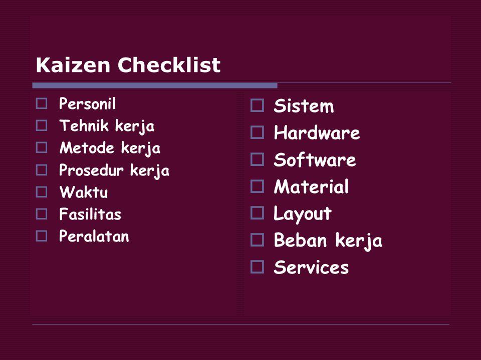 Kaizen Checklist  Personil  Tehnik kerja  Metode kerja  Prosedur kerja  Waktu  Fasilitas  Peralatan  Sistem  Hardware  Software  Material 