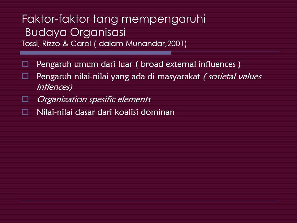 Faktor-faktor tang mempengaruhi Budaya Organisasi Tossi, Rizzo & Carol ( dalam Munandar,2001)  Pengaruh umum dari luar ( broad external influences )
