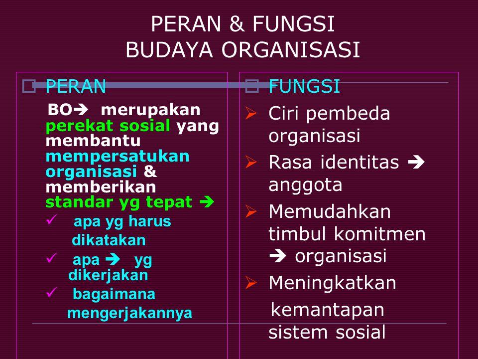 PERAN & FUNGSI BUDAYA ORGANISASI  PERAN BO  merupakan perekat sosial yang membantu mempersatukan organisasi & memberikan standar yg tepat  apa yg h