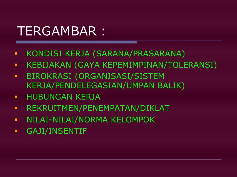 TERGAMBAR :  KONDISI KERJA (SARANA/PRASARANA)  KEBIJAKAN (GAYA KEPEMIMPINAN/TOLERANSI)  BIROKRASI (ORGANISASI/SISTEM KERJA/PENDELEGASIAN/UMPAN BALI