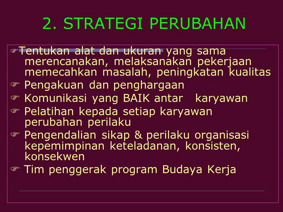 2. STRATEGI PERUBAHAN  Tentukan alat dan ukuran yang sama merencanakan, melaksanakan pekerjaan memecahkan masalah, peningkatan kualitas  Pengakuan d