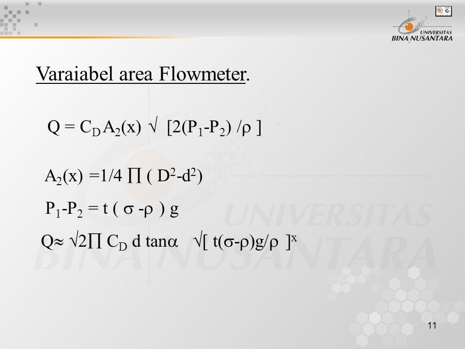11 Varaiabel area Flowmeter.