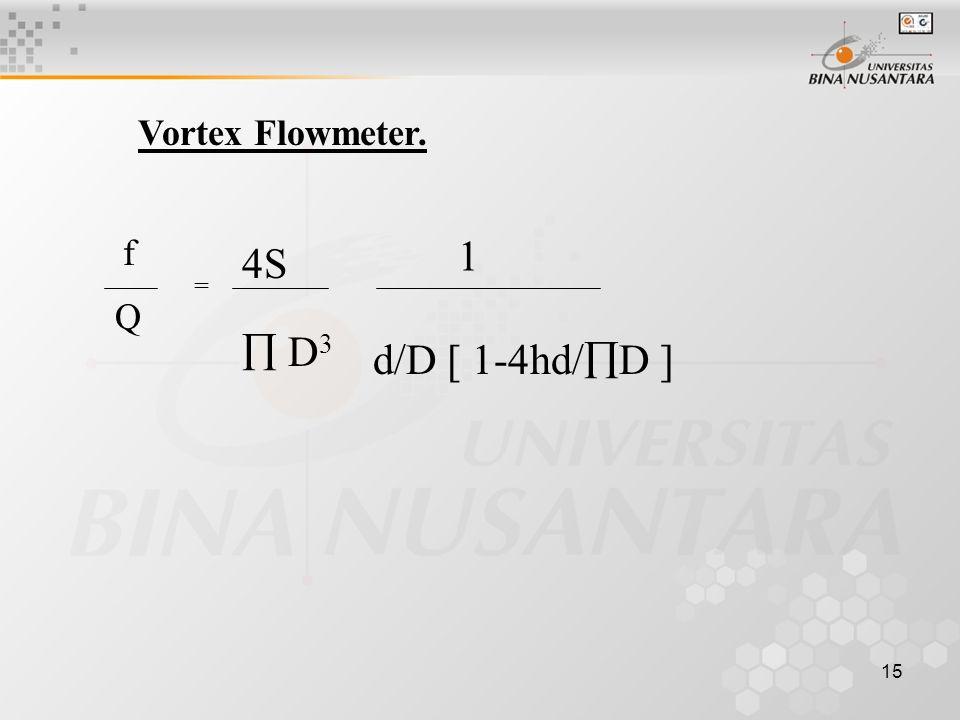 15 Vortex Flowmeter. d/D [ 1-4hd/  D ] f Q 4S  D 3 = 1