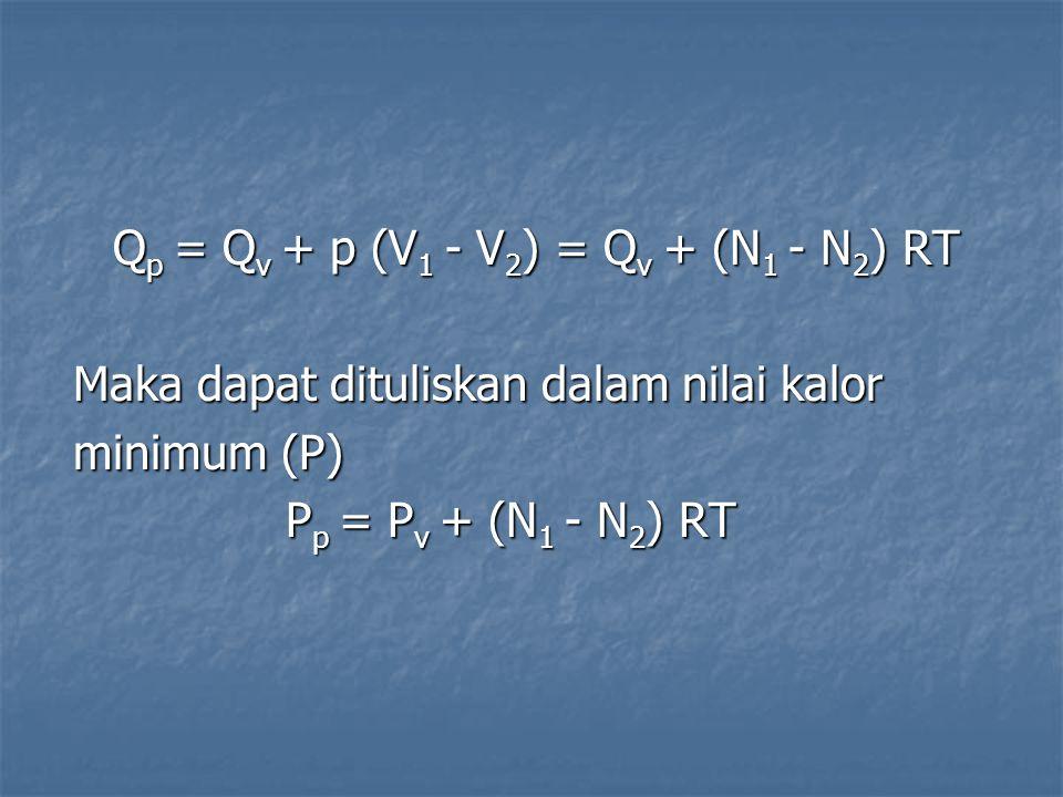 Q p = Q v + p (V 1 - V 2 ) = Q v + (N 1 - N 2 ) RT Maka dapat dituliskan dalam nilai kalor minimum (P) P p = P v + (N 1 - N 2 ) RT
