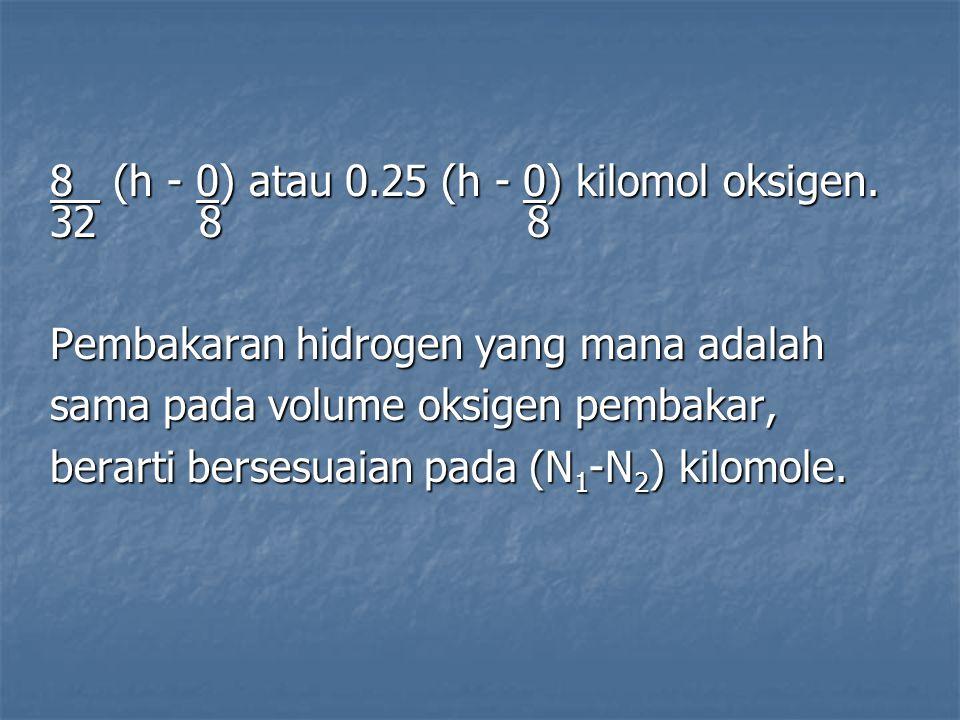 8 (h - 0) atau 0.25 (h - 0) kilomol oksigen. 32 8 8 Pembakaran hidrogen yang mana adalah sama pada volume oksigen pembakar, berarti bersesuaian pada (