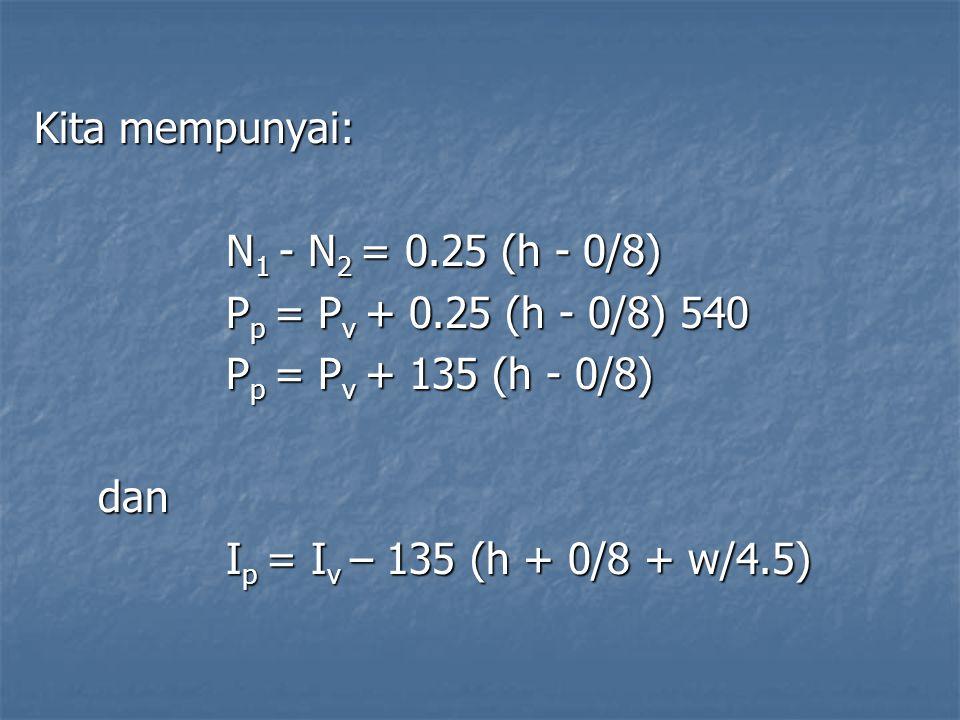 Kita mempunyai: N 1 - N 2 = 0.25 (h - 0/8) P p = P v + 0.25 (h - 0/8) 540 P p = P v + 135 (h - 0/8) dan I p = I v – 135 (h + 0/8 + w/4.5)