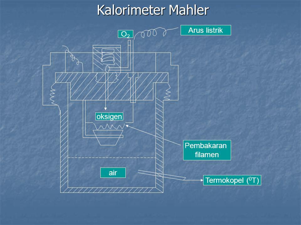 Kalorimeter Mahler air oksigen Pembakaran filamen Termokopel ( 0 T) Arus listrik O2O2
