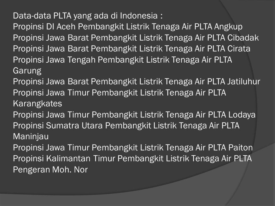 Data-data PLTA yang ada di Indonesia : Propinsi DI Aceh Pembangkit Listrik Tenaga Air PLTA Angkup Propinsi Jawa Barat Pembangkit Listrik Tenaga Air PL