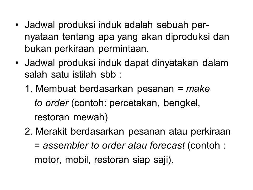 Jadwal produksi induk adalah sebuah per- nyataan tentang apa yang akan diproduksi dan bukan perkiraan permintaan.