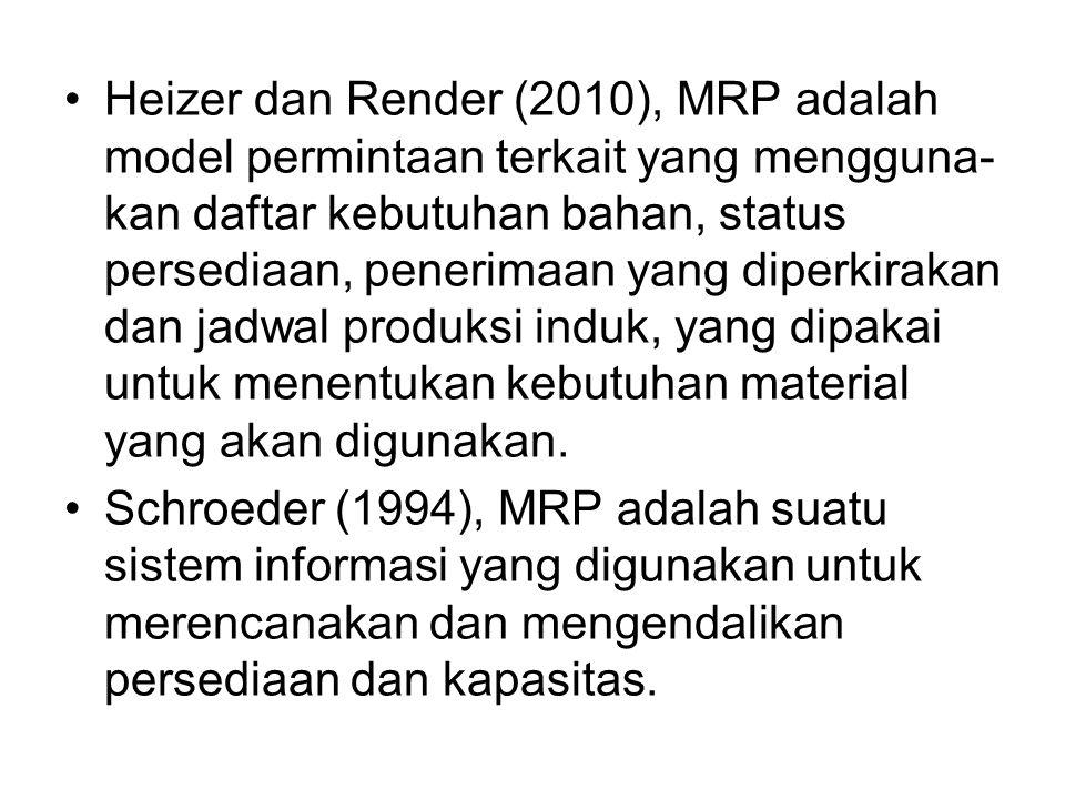 Heizer dan Render (2010), MRP adalah model permintaan terkait yang mengguna- kan daftar kebutuhan bahan, status persediaan, penerimaan yang diperkirakan dan jadwal produksi induk, yang dipakai untuk menentukan kebutuhan material yang akan digunakan.