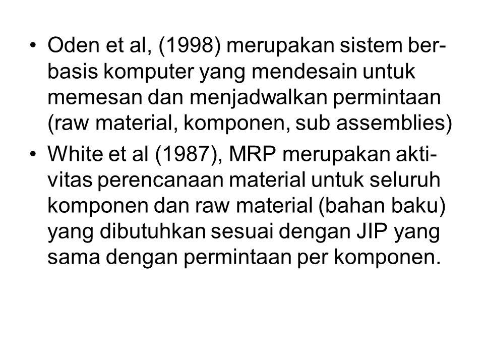 Oden et al, (1998) merupakan sistem ber- basis komputer yang mendesain untuk memesan dan menjadwalkan permintaan (raw material, komponen, sub assemblies) White et al (1987), MRP merupakan akti- vitas perencanaan material untuk seluruh komponen dan raw material (bahan baku) yang dibutuhkan sesuai dengan JIP yang sama dengan permintaan per komponen.