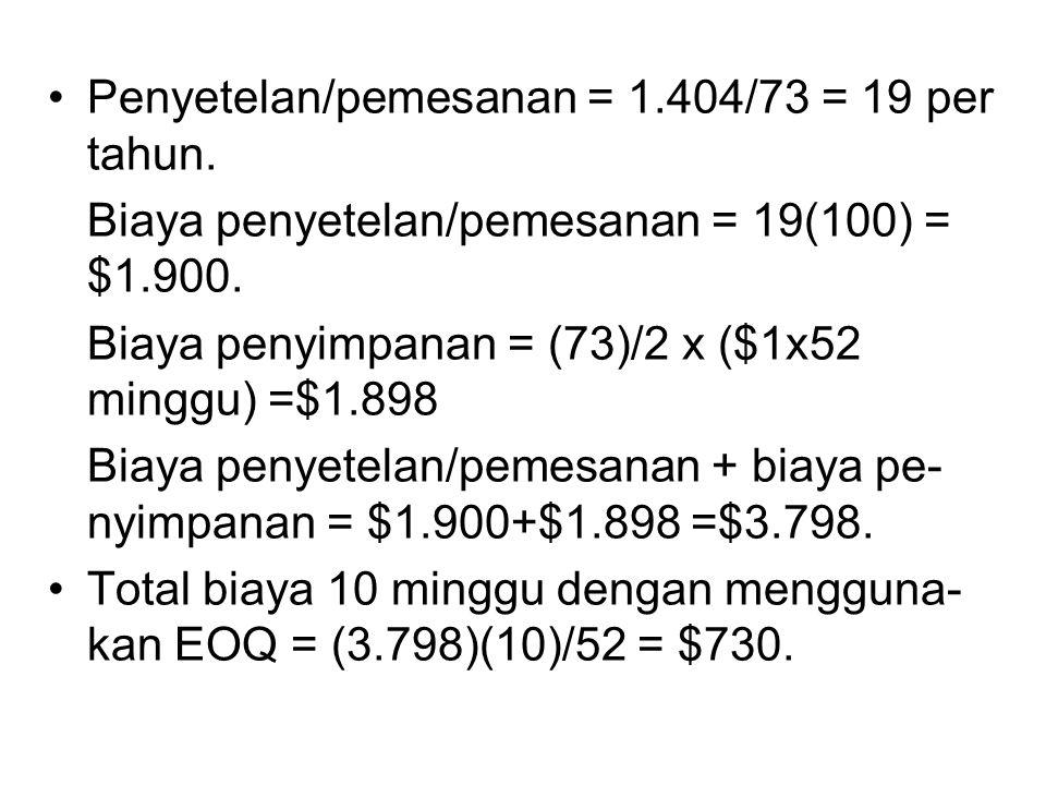 Penyetelan/pemesanan = 1.404/73 = 19 per tahun.Biaya penyetelan/pemesanan = 19(100) = $1.900.