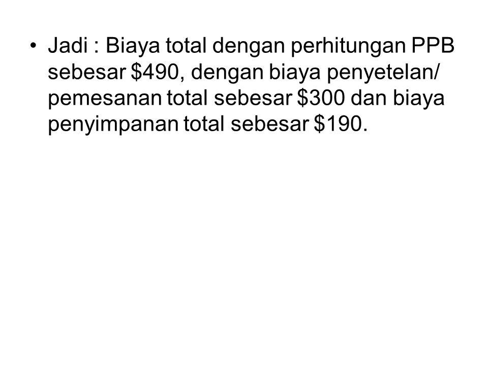 Jadi : Biaya total dengan perhitungan PPB sebesar $490, dengan biaya penyetelan/ pemesanan total sebesar $300 dan biaya penyimpanan total sebesar $190.