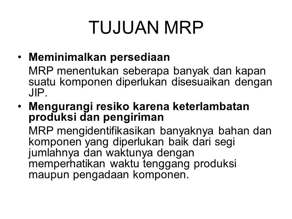 TUJUAN MRP Meminimalkan persediaan MRP menentukan seberapa banyak dan kapan suatu komponen diperlukan disesuaikan dengan JIP.