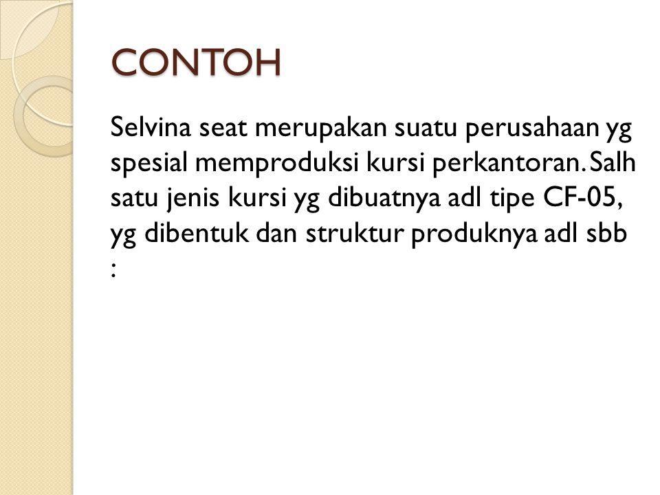 CONTOH Selvina seat merupakan suatu perusahaan yg spesial memproduksi kursi perkantoran.