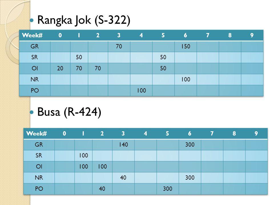 Rangka Jok (S-322) Busa (R-424)