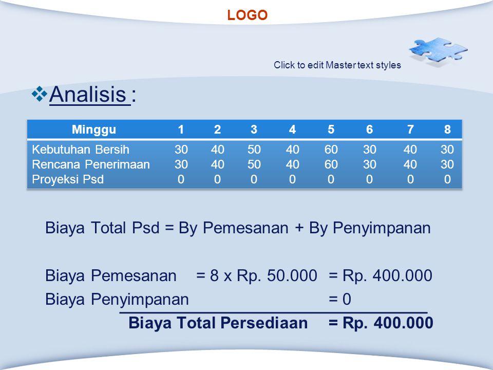 LOGO Click to edit Master text styles  Analisis : Biaya Total Psd = By Pemesanan + By Penyimpanan Biaya Pemesanan= 8 x Rp.