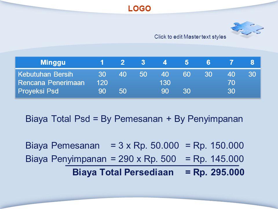 LOGO Click to edit Master text styles Biaya Total Psd = By Pemesanan + By Penyimpanan Biaya Pemesanan= 3 x Rp.