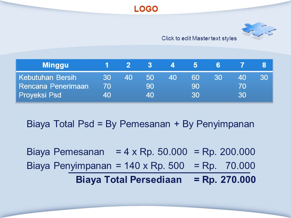 LOGO Click to edit Master text styles Biaya Total Psd = By Pemesanan + By Penyimpanan Biaya Pemesanan= 4 x Rp.