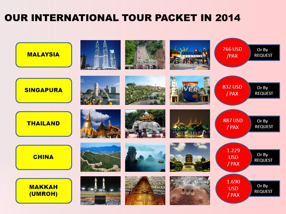 OUR INTERNATIONAL TOUR PACKET IN 2014 MALAYSIA SINGAPURA THAILAND CHINA MAKKAH (UMROH) Or By REQUEST 766 USD /PAX Or By REQUEST 832 USD / PAX Or By REQUEST 887 USD / PAX Or By REQUEST 1.229 USD / PAX Or By REQUEST 1.690 USD / PAX