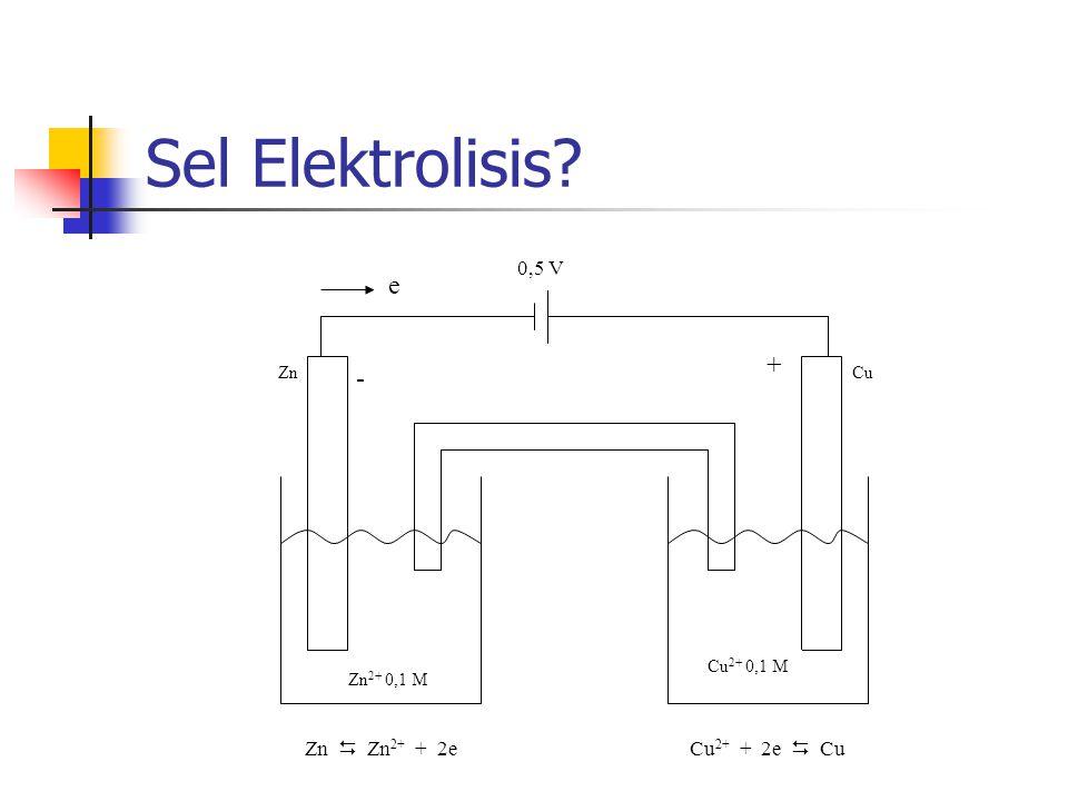 Sel Elektrolisis? + - Zn 2+ 0,1 M ZnCu Cu 2+ 0,1 M Zn  Zn 2+ + 2eCu 2+ + 2e  Cu e 0,5 V