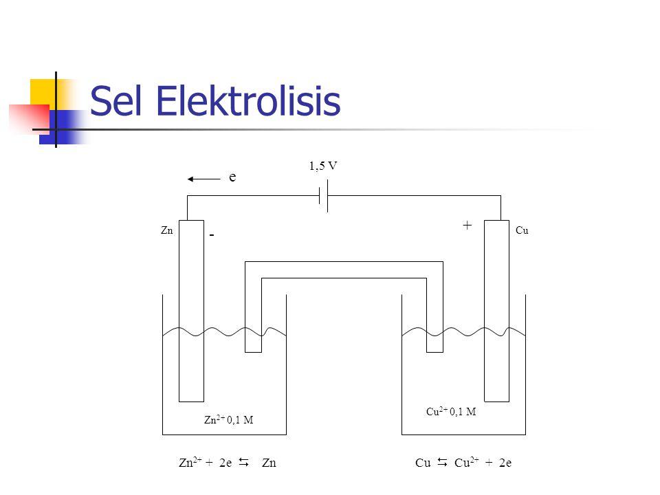 Sel Elektrolisis + - Zn 2+ 0,1 M ZnCu Cu 2+ 0,1 M Zn 2+ + 2e  ZnCu  Cu 2+ + 2e e 1,5 V