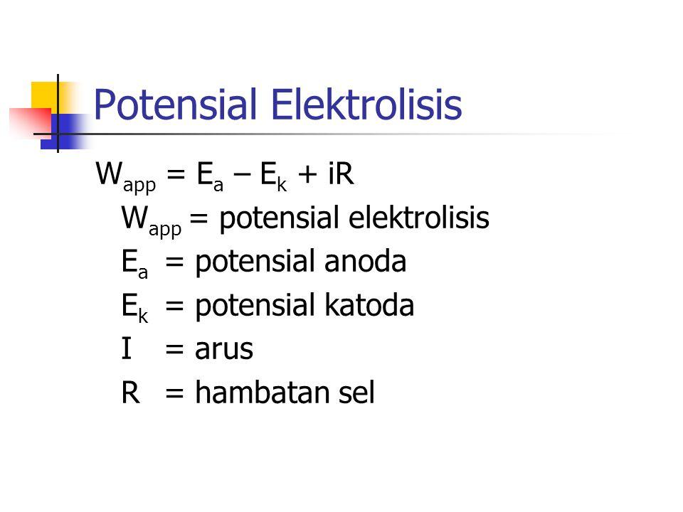 Potensial Elektrolisis W app = E a – E k + iR W app = potensial elektrolisis E a = potensial anoda E k = potensial katoda I = arus R = hambatan sel