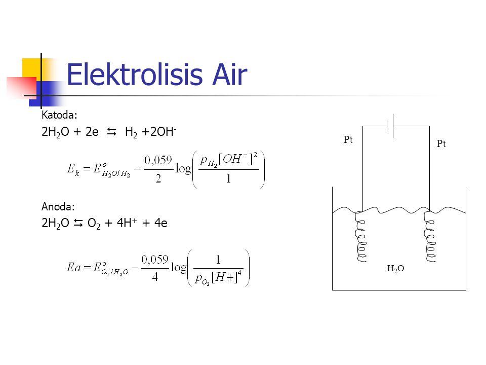 Elektrolisis Air Katoda: 2H 2 O + 2e  H 2 +2OH - Anoda: 2H 2 O  O 2 + 4H + + 4e H2OH2O Pt
